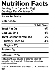 Truth about Nutrition Labels
